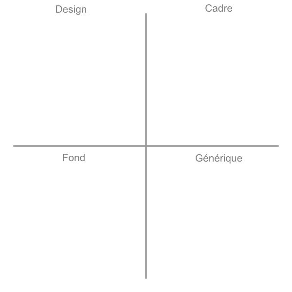 Sticker Recyclage signalétique poubelles