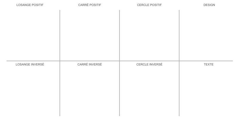 Sticker ou panneau Signalétique Salle photocopies