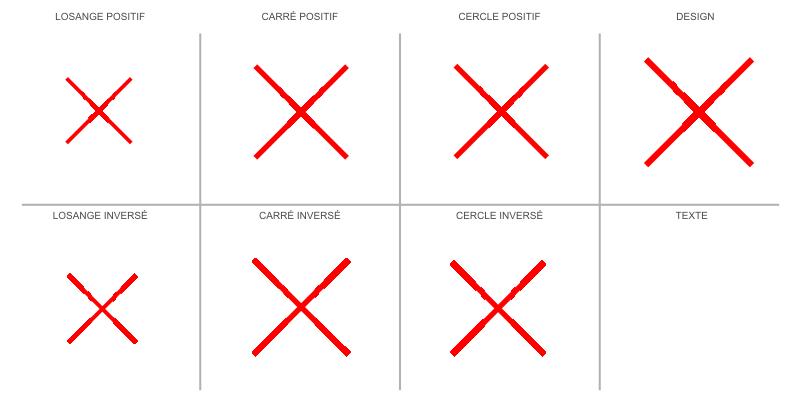 Sticker ou panneau Signalétique Accès interdit