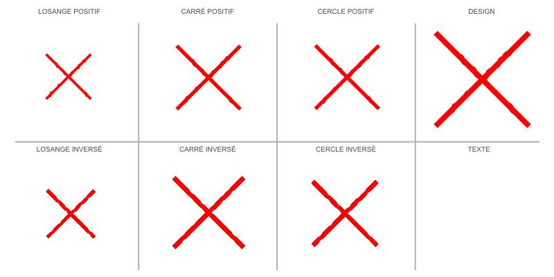 Sticker ou panneau Signalétique Animaux interdits