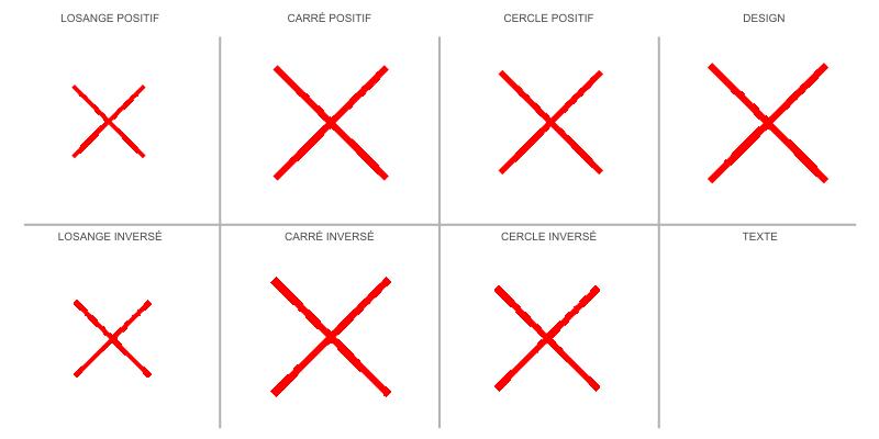 Sticker ou panneau Signalétique Accès enfants interdit
