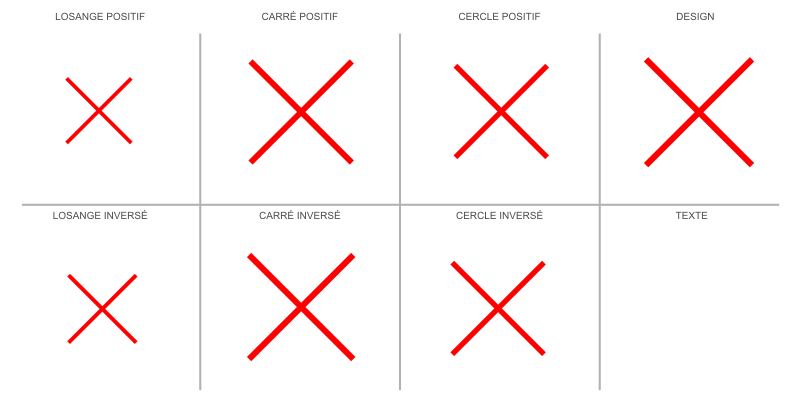 Sticker ou panneau Signalétique Flamme interdite
