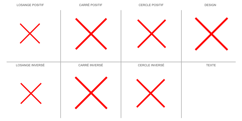 Sticker ou panneau Signalétique Stationnement interdit
