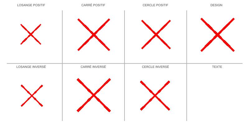 Sticker ou panneau Signalétique Photos interdites