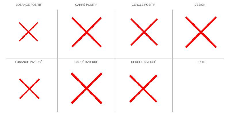 Sticker ou panneau Signalétique Téléphone interdit