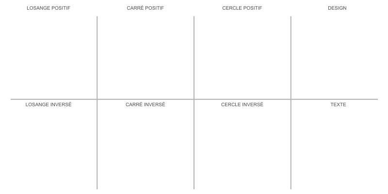Sticker ou panneau Signalétique parking voitures